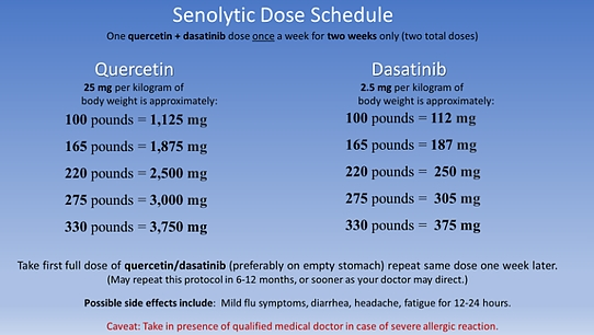 SLIDE_D+Q Senolytic dosing